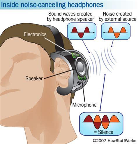 amar pattern works noise canceling headphones howstuffworks