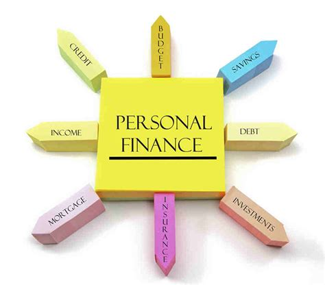 personal finance and you