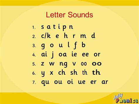 Letter Groups welcome to introduction welcome to jolly phonics ppt