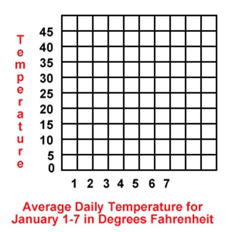 temperature line graph template template for line graph new calendar template site