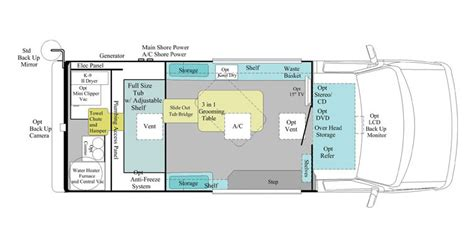 dog grooming salon floor plans animal palace