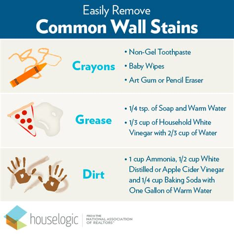 how to remove water stains from painted walls tips and tricks to get muck and stains off your walls