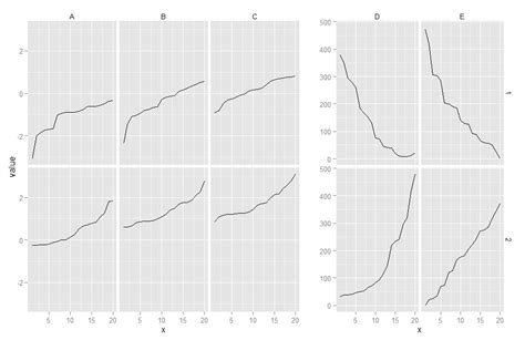 ggplot theme strip r ggplot2 using grid arrange with facets while
