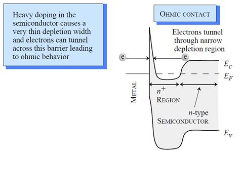 tunnel diode tutorial pdf tunnel diode theory pdf 28 images tunnel diode in language 28 images output transmission