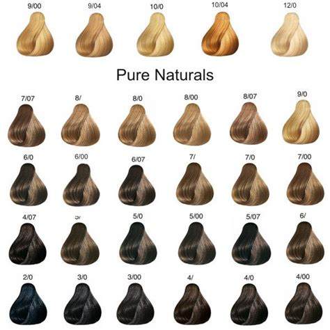 keune 5 23 haircolor use 10 for how long on hair wella koleston perfect pure naturals hair color charts