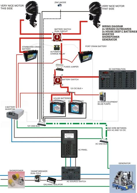 boat stereo wiring diagram wiring diagram