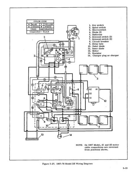battery wiring diagram ezgo golf cart hqdefault jpg wiring