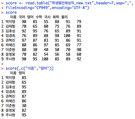 ggplot2 theme segment ggplot2 패키지 geom segment 함수 네이버 블로그