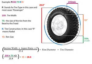 Truck Tire Size Meaning Jeep Parts Tire Information