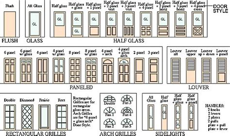 types of architectural styles types of architecture door style exles gss image