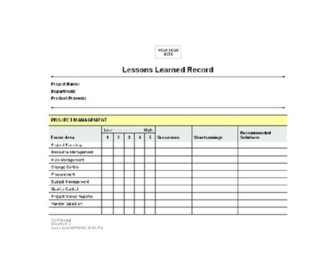 project management lessons learnt template lessons learned template gameisus 147819960027 lesson