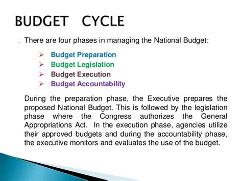 President S Cabinet The Philippine Budgetary Process