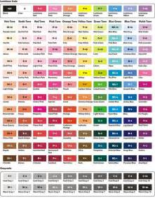 prismacolor 150 color chart colors wheels and markers on