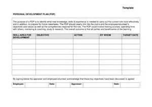 personal objectives template personal development objectives power of subconscious