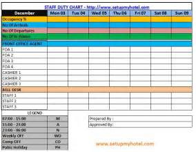on call roster template staff duty roster duty chart sle format