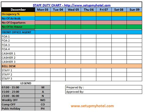 Kitchen Manager Hours Staff Duty Roster Duty Chart Sle Format