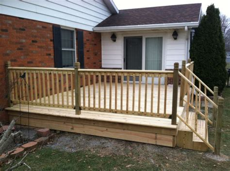 Deck Completed   Days Contact