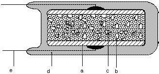 simbol resistor vdr voltage dependent resistor vdr