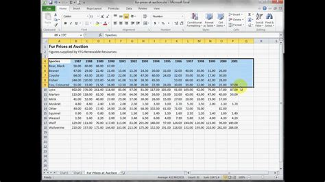 excel  spreadsheet charting exercise solution youtube