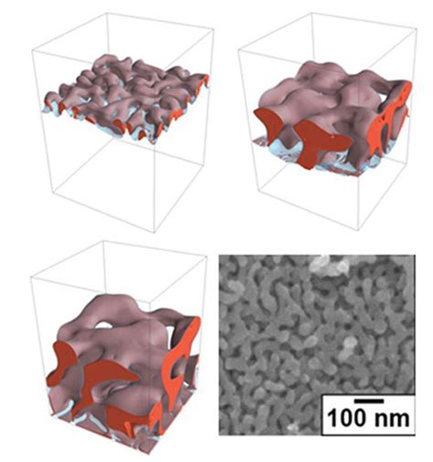 pattern formation during dealloying nano sculptures for longer lasting battery electrodes