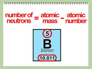 How To Calculate Number Of Protons How To Find The Number Of Protons Neutrons And Electrons