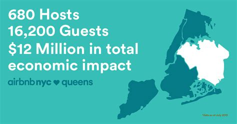 airbnb queens airbnb nyc the spark group