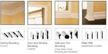 Interior Door Frame Styles Coffee Talk With Erin Living Life By The Book Part 2