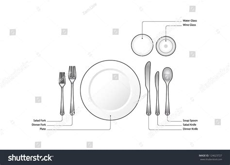 simple place setting pin informal place setting diagram on pinterest