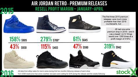 sneaker stock sneakers archives stockx sneaker news