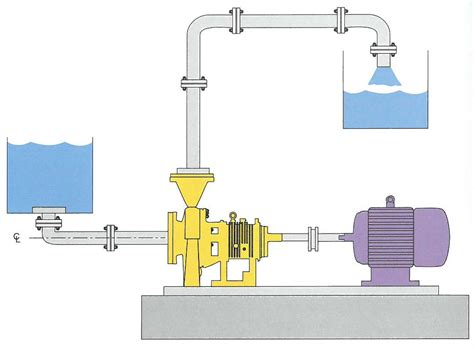suction header design of pump 9 system changes that screw with npsh