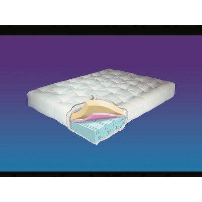 mattress comfort levels explained 1000 images about furniture futons on pinterest