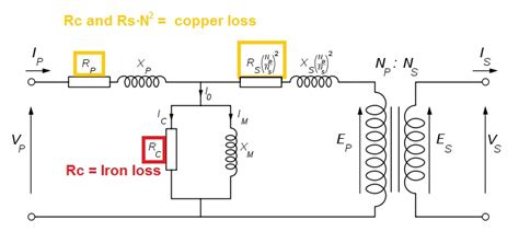 inductor loss measurement open and circuit tests of transformers electrical engineering stack exchange