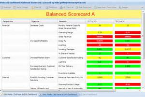 Balanced Scorecard Templates by Image Gallery Scorecard Exles