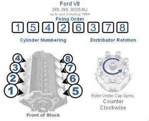ford 5 0 firing order firing order 1979 ford 302 autos post