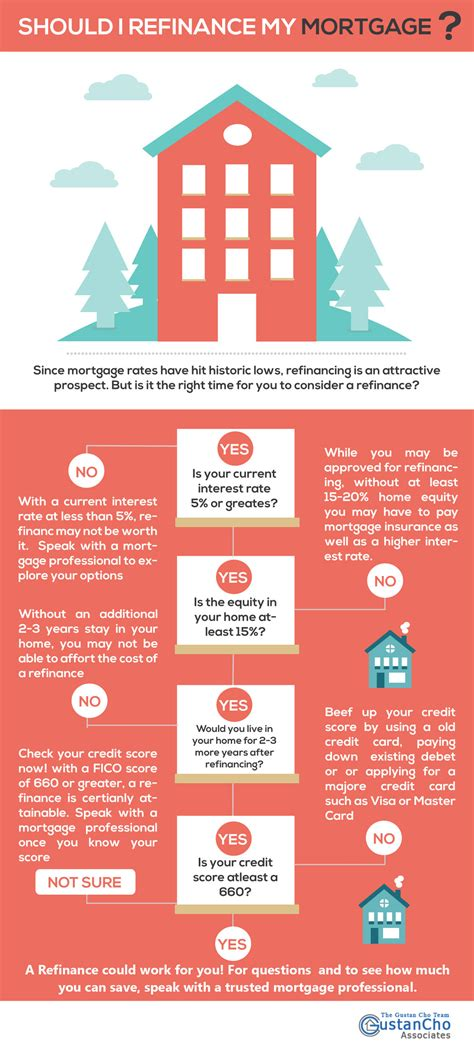 house mortgage refinance 1000 ideas about refinance mortgage on pinterest