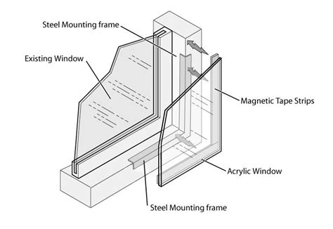 soundproofing around door frames interior windows for sound with magnetic strips