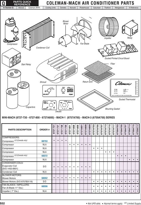dometic rv thermostat wiring diagram diagram