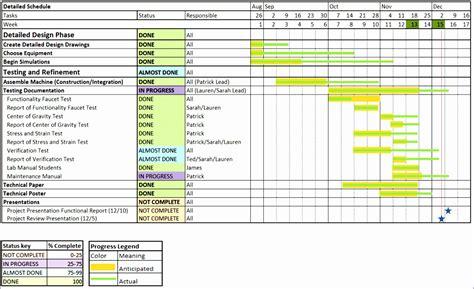 7 Excel Timeline Template Download Exceltemplates Exceltemplates Hourly Project Timeline Template Excel