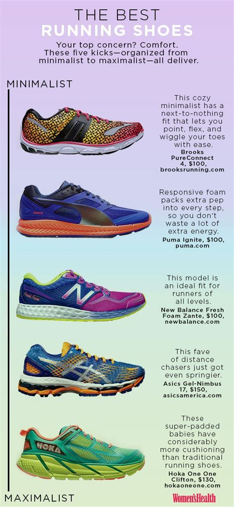 different types of athletic shoes the shoe for every type of runner runners