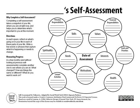 Self Acceptance Worksheets by Self Acceptance Worksheets Abitlikethis