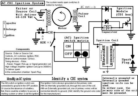 honda vf750f wiring diagram honda vt800c wiring diagram