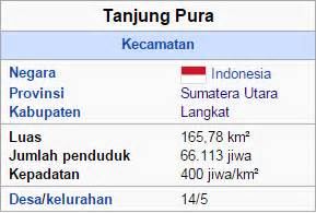 kode pos kecamatan tanjung pura kode pos indonesia