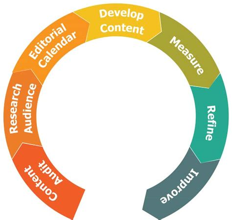 mobile apps marketing strategy app developer malaysia mobile application marketing