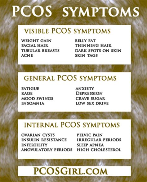 pcos mood swings pcos symptoms signs pcos girl blogs pinterest my