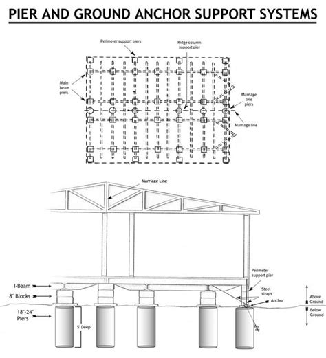 pier and beam diagram basement pinterest beams 183 best ideas about arch 206 single family home on