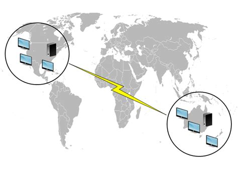 us häuser scenario 1 basic setup of geographically adjacent user