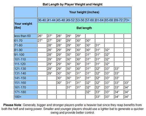 baseball softball bat buying guide spc sports blog
