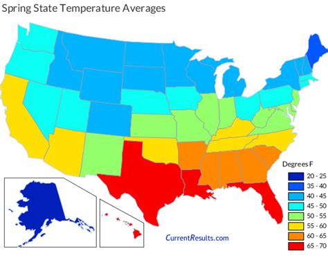 us weather map in celsius temperature averages for each usa state current