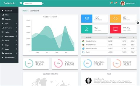 Bootstrap React Templates Phpsourcecode Net React Dashboard Template