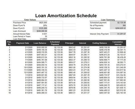amortization table extra payment calculator brokeasshome com